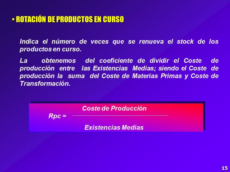 14 Análisis de las Rotaciones ROTACIÓN DE MATERIAS PRIMAS ROTACIÓN DE MATERIAS PRIMAS Indica las veces que se renueva el stock de Materias Primas. La