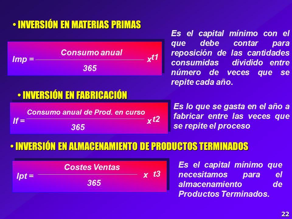 21 Capital Circulante Mínimo Ideal El capital circulante está formado por los activos realizables y disponibles afectados a la explotación que se encu