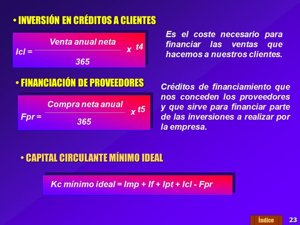 22 INVERSIÓN EN MATERIAS PRIMAS INVERSIÓN EN MATERIAS PRIMAS Imp = Consumo anual 365 x t1 Es el capital mínimo con el que debe contar para reposición