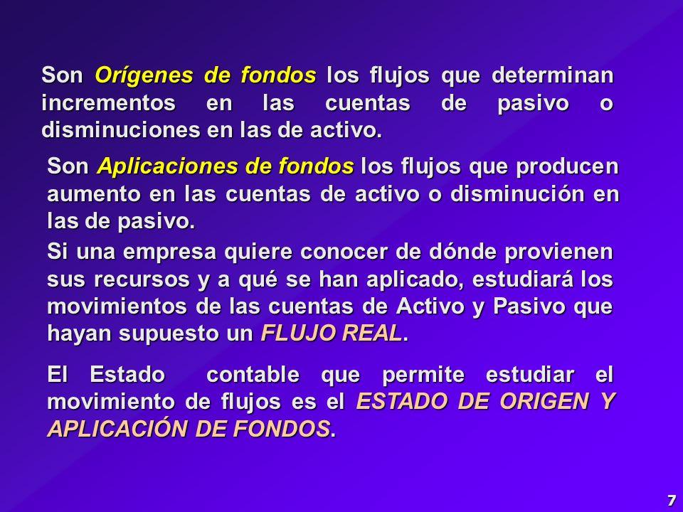 7 Son Orígenes de fondos los flujos que determinan incrementos en las cuentas de pasivo o disminuciones en las de activo.