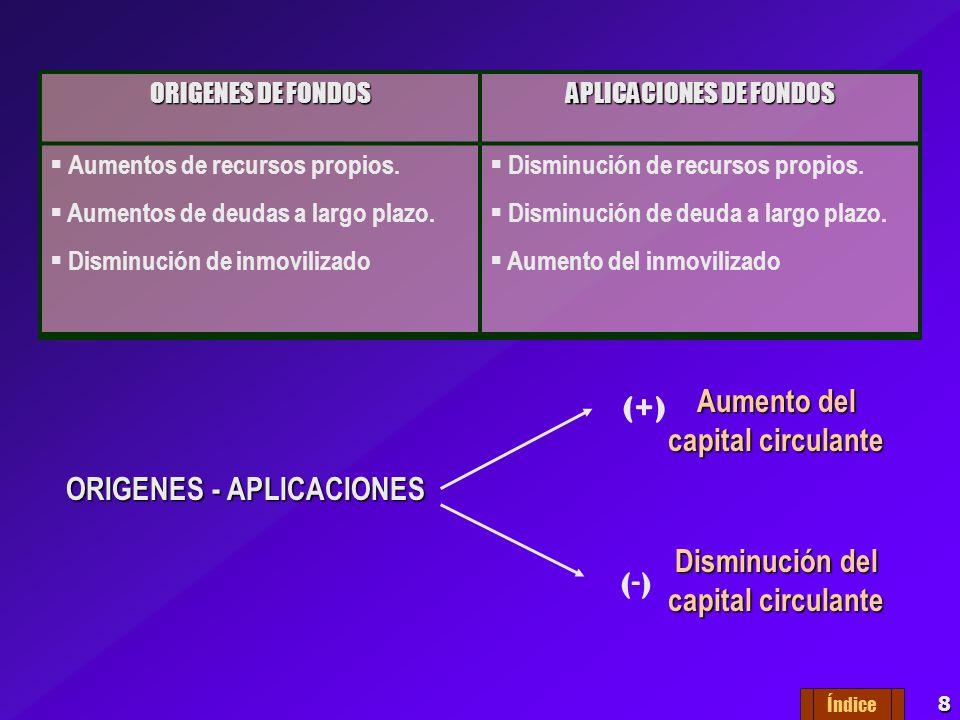 8 ORIGENES DE FONDOS APLICACIONES DE FONDOS Aumentos de recursos propios.