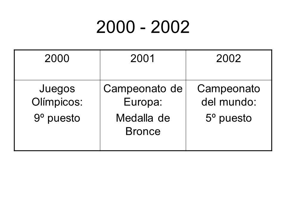 1996 - 1999 1996199719981999 Juegos Olímpicos: No clasificados Campeonato de Europa: 5º puesto Campeonato del mundo: 5º puesto Campeonato de Europa: Medalla de Plata