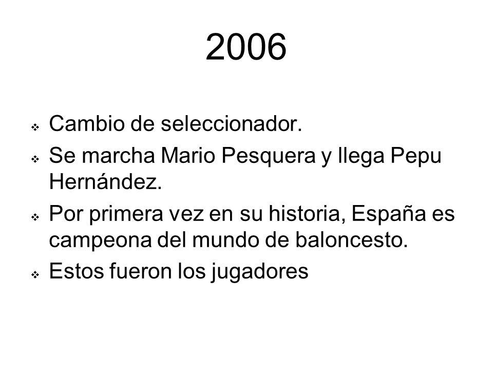 2003 - 2005 200320042005 Campeonato de Europa: Medalla de Plata Juegos Olímpicos: 7º puesto Campeonato de Europa: 4º puesto