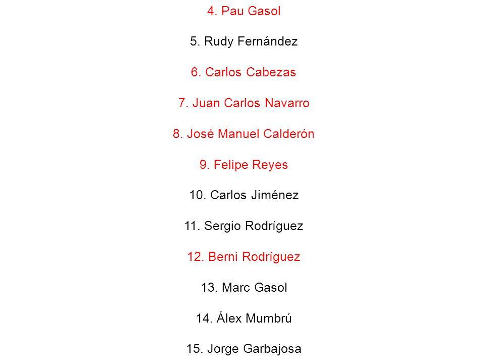 2006 Cambio de seleccionador. Se marcha Mario Pesquera y llega Pepu Hernández.