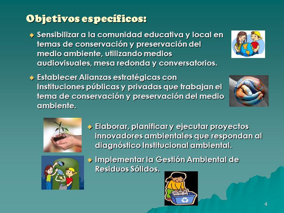 15 Objetivo específico Nº 05: Elaborar, planificar y ejecutar proyectos innovadores ambientales que respondan al diagnóstico Institucional ambiental.