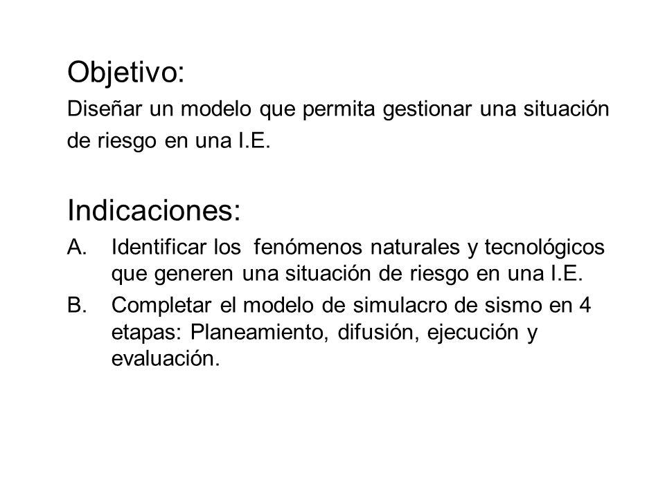 Objetivo: Diseñar un modelo que permita gestionar una situación de riesgo en una I.E. Indicaciones: A.Identificar los fenómenos naturales y tecnológic