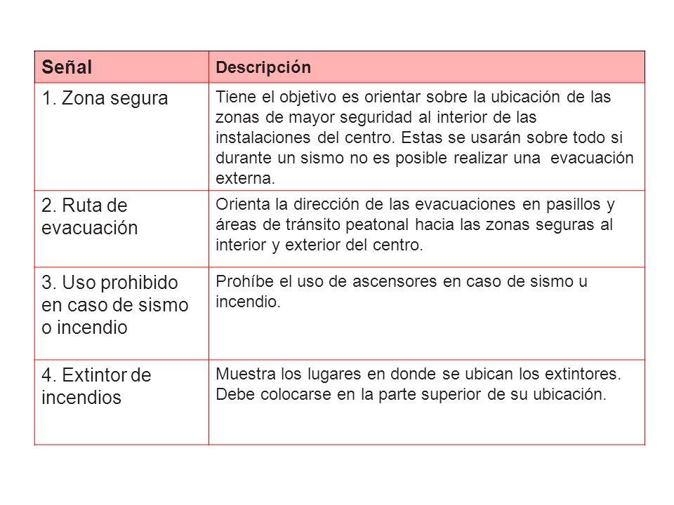 Señal Descripción 1. Zona segura Tiene el objetivo es orientar sobre la ubicación de las zonas de mayor seguridad al interior de las instalaciones del