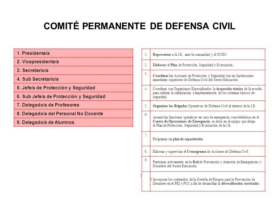 COMITÉ PERMANENTE DE DEFENSA CIVIL 1. Presidente/a 2. Vicepresidente/a 3. Secretario/a 4. Sub Secretario/a 5. Jefe/a de Protección y Seguridad 6. Sub