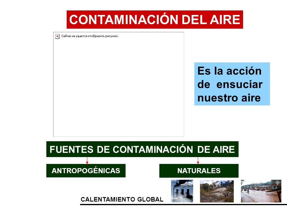 CALENTAMIENTO GLOBAL CONTAMINACIÓN DEL AIRE Es la acción de ensuciar nuestro aire FUENTES DE CONTAMINACIÓN DE AIRE ANTROPOGÉNICAS NATURALES
