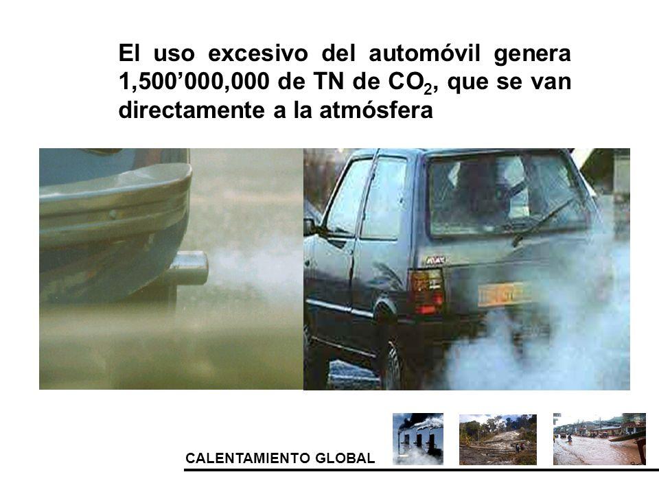 CALENTAMIENTO GLOBAL El uso excesivo del automóvil genera 1,500000,000 de TN de CO 2, que se van directamente a la atmósfera