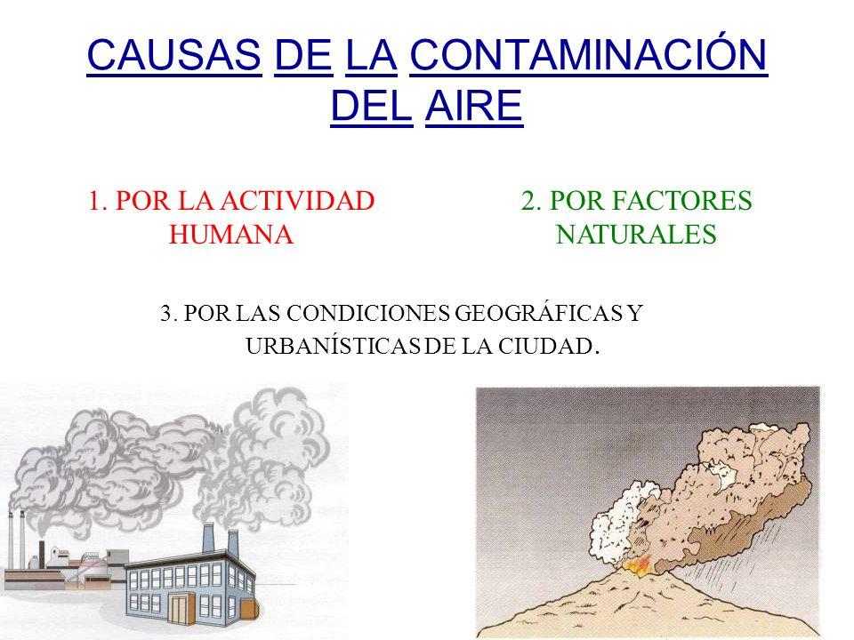 CAUSAS DE LA CONTAMINACIÓN DEL AIRE 1. POR LA ACTIVIDAD HUMANA 2. POR FACTORES NATURALES 3. POR LAS CONDICIONES GEOGRÁFICAS Y URBANÍSTICAS DE LA CIUDA