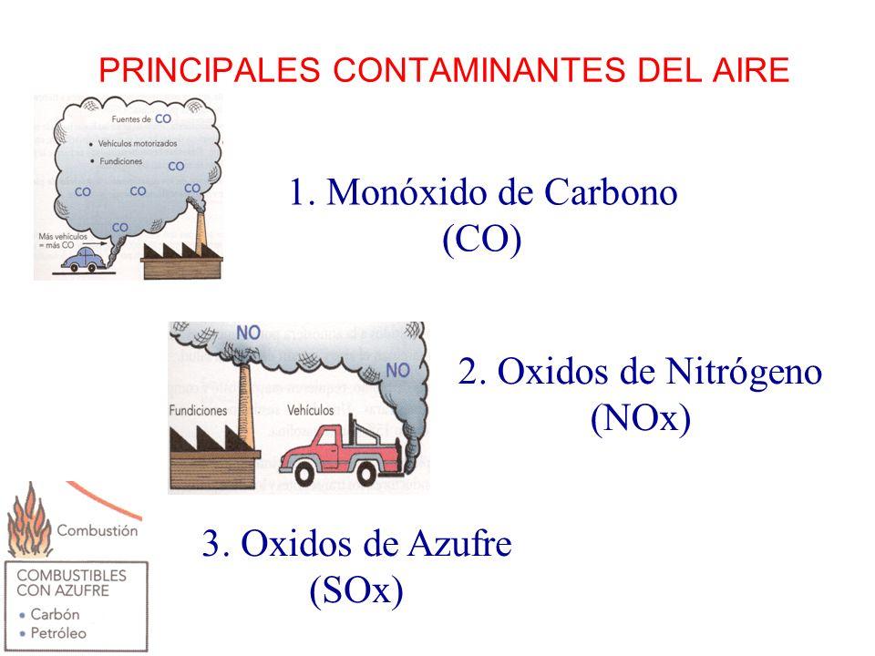 PRINCIPALES CONTAMINANTES DEL AIRE 1. Monóxido de Carbono (CO) 2. Oxidos de Nitrógeno (NOx) 3. Oxidos de Azufre (SOx)