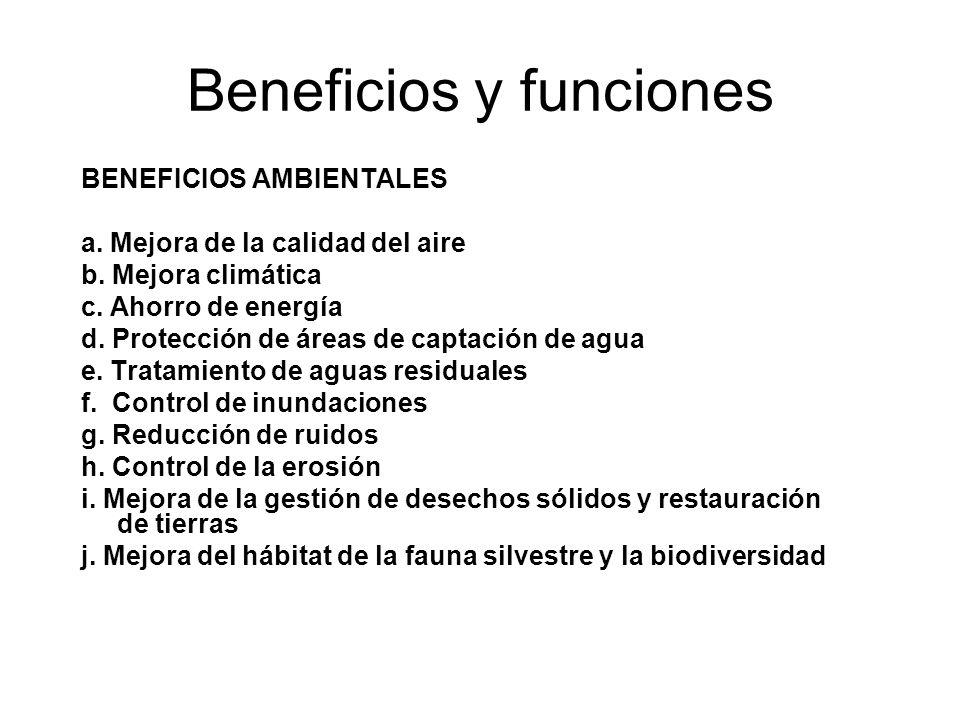 Beneficios y funciones BENEFICIOS AMBIENTALES a. Mejora de la calidad del aire b. Mejora climática c. Ahorro de energía d. Protección de áreas de capt