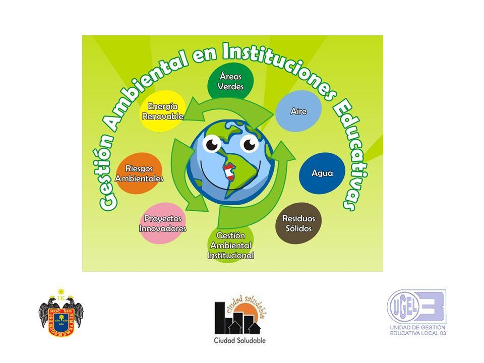Beneficios y funciones BENEFICIOS AMBIENTALES a.Mejora de la calidad del aire b.