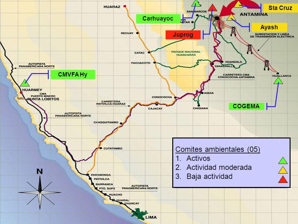 Antamina: Título de presentación3 Comites ambientales (05) 1.Activos 2.Actividad moderada 3.Baja actividad CMVFA Hy COGEMA Carhuayoc Juprog Ayash Sta