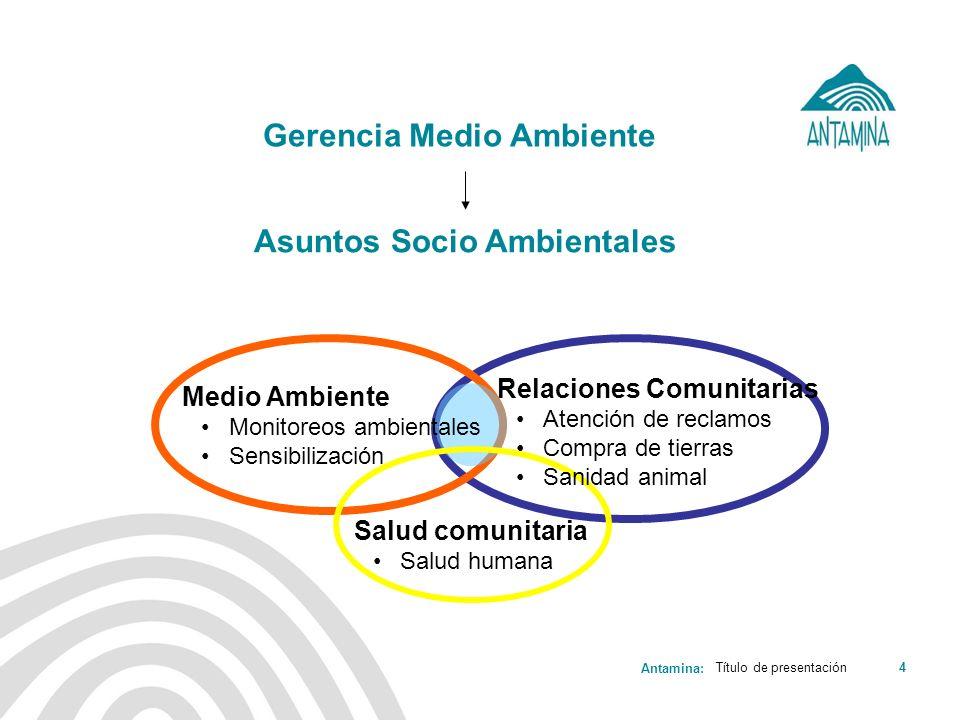 Antamina: Título de presentación4 Gerencia Medio Ambiente Salud comunitaria Salud humana Medio Ambiente Monitoreos ambientales Sensibilización Relacio