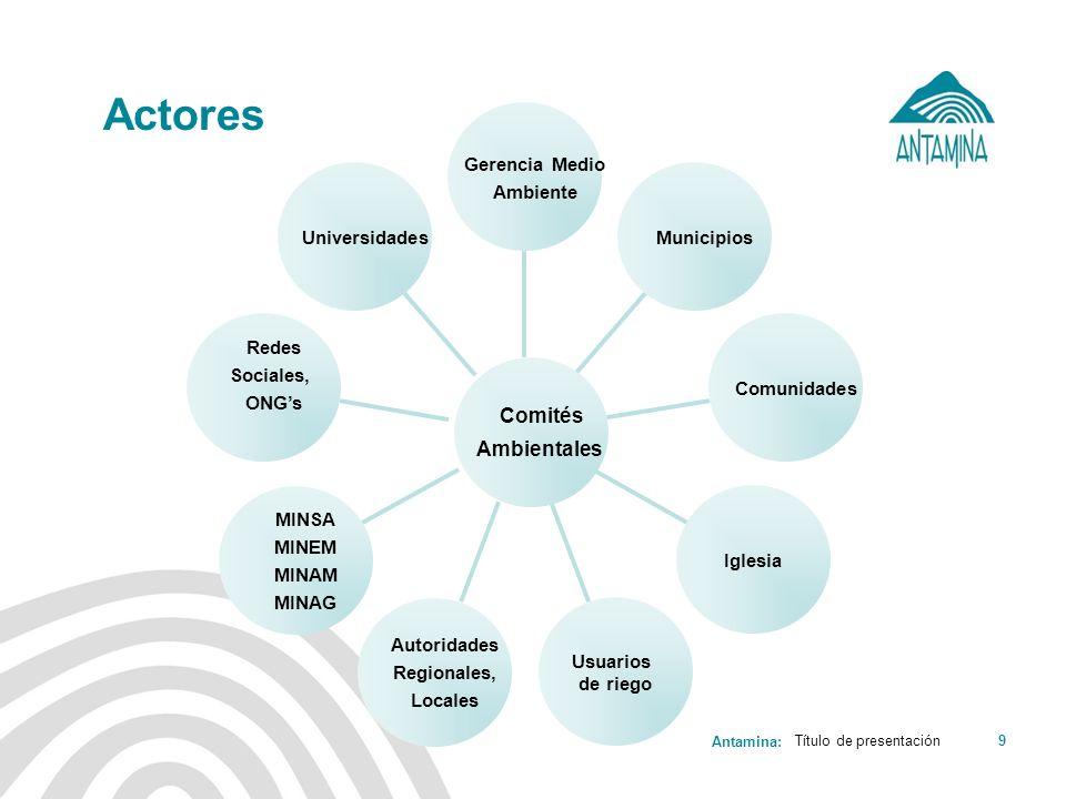 Antamina: Título de presentación9 Actores Universidades Redes Sociales, ONGs MINSA MINEM MINAM MINAG Autoridades Regionales, Locales Usuarios de riego