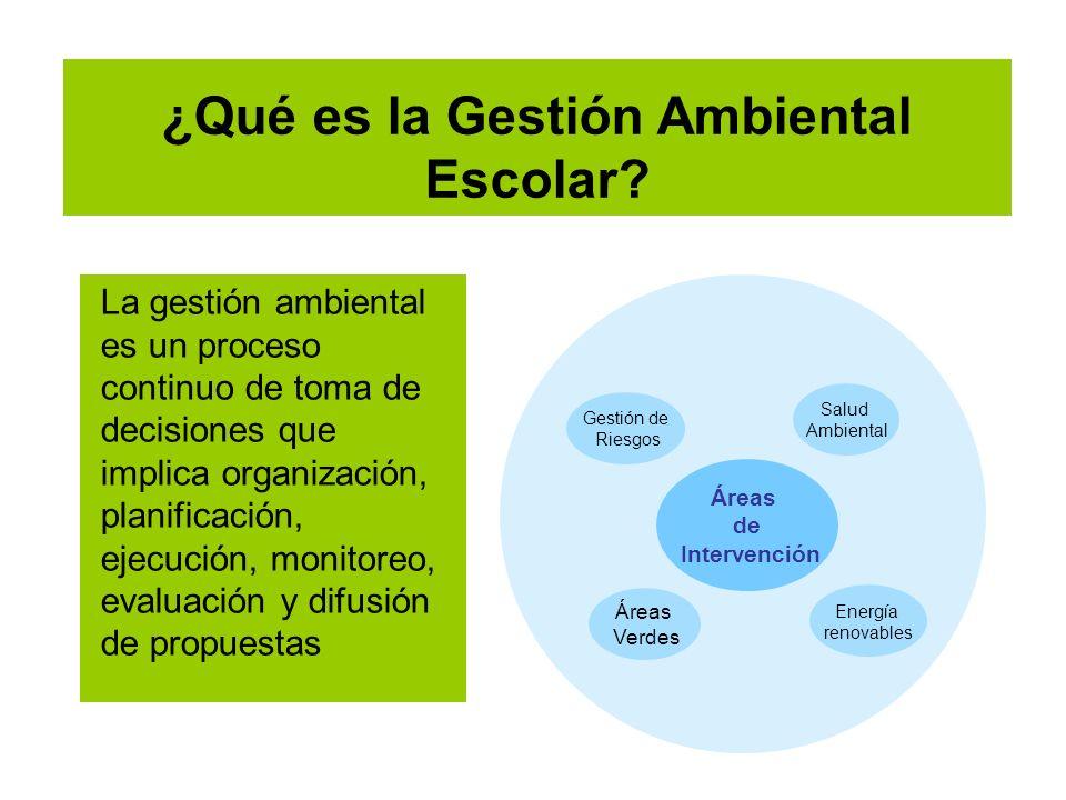 Áreas de Intervención Energía renovables Salud Ambiental Áreas Verdes Gestión de Riesgos ¿Qué es la Gestión Ambiental Escolar? La gestión ambiental es