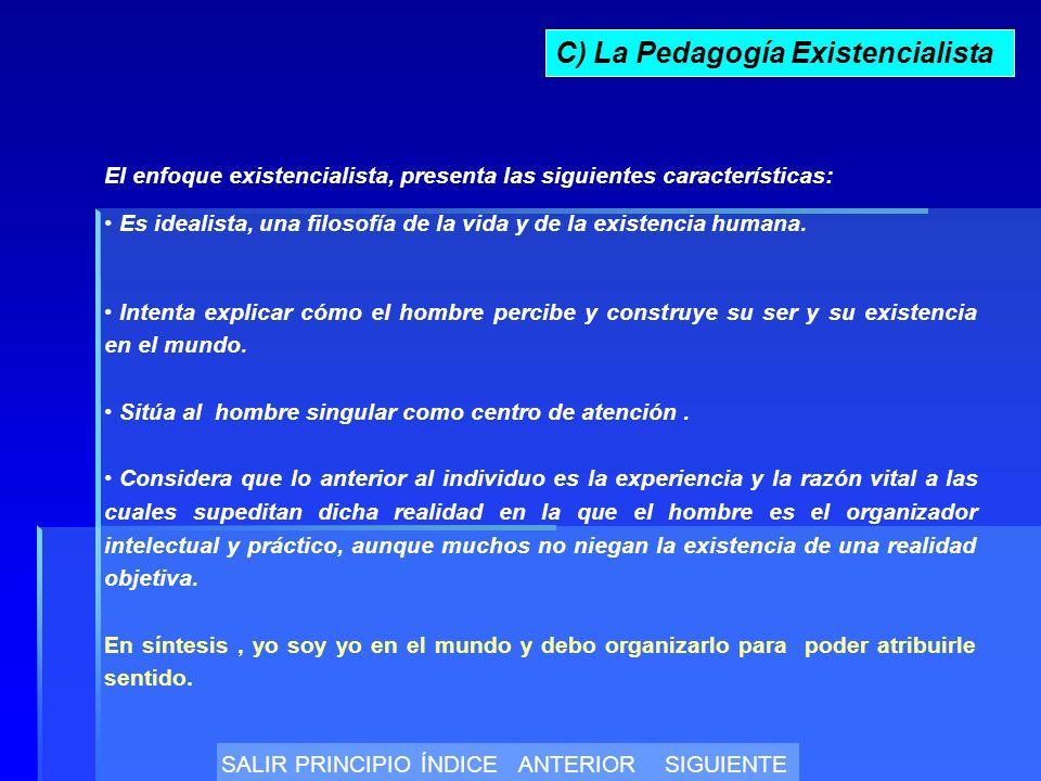 El enfoque existencialista, presenta las siguientes características: Es idealista, una filosofía de la vida y de la existencia humana.