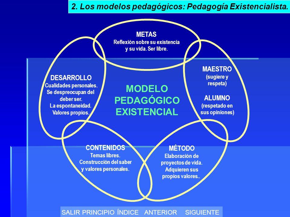MODELO PEDAGÓGICO EXISTENCIAL METAS Reflexión sobre su existencia y su vida.