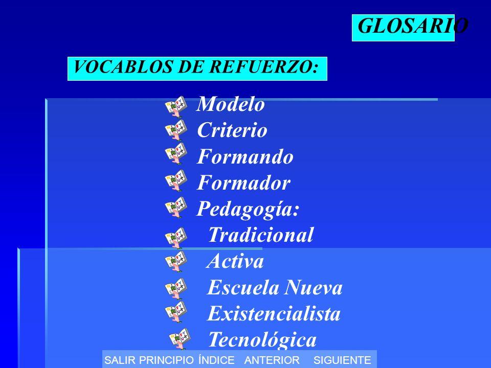 GLOSARIO VOCABLOS DE REFUERZO: Modelo Criterio Formando Formador Pedagogía: Tradicional Activa Escuela Nueva Existencialista Tecnológica SALIRÍNDICEPRINCIPIOANTERIORSIGUIENTE