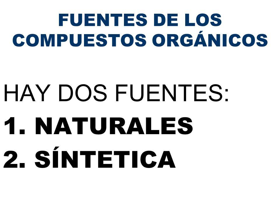 FUENTES DE LOS COMPUESTOS ORGÁNICOS HAY DOS FUENTES: 1. NATURALES 2. SÍNTETICA