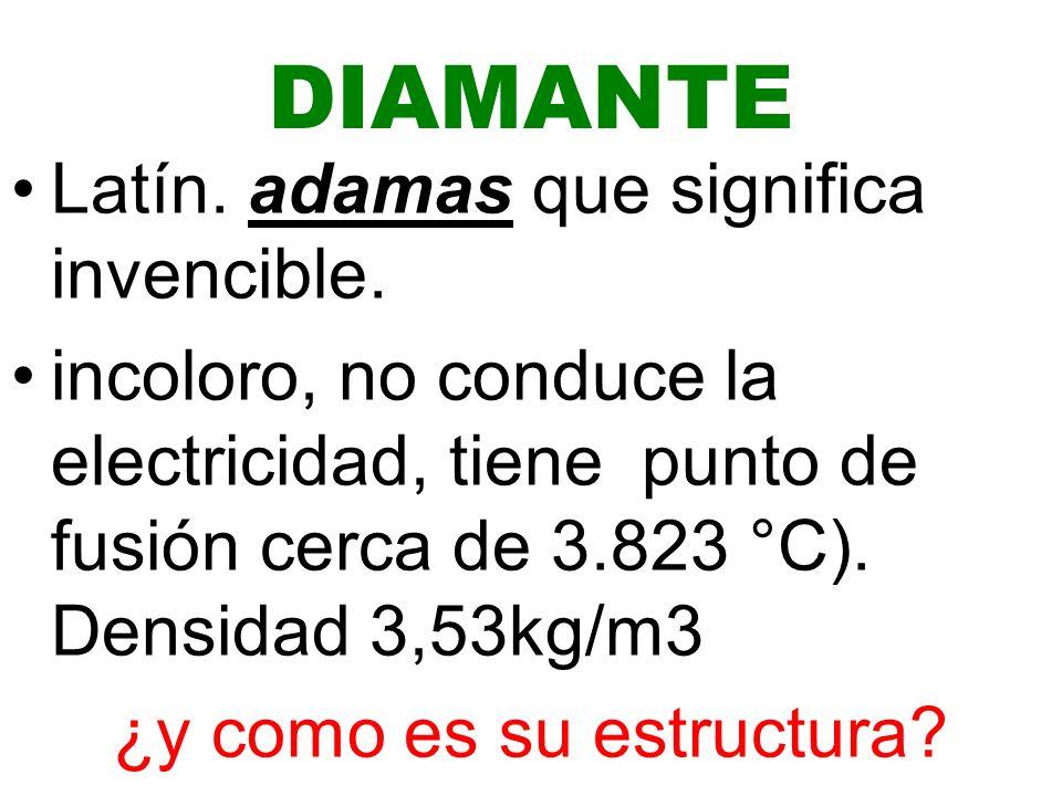 DIAMANTE Latín.adamas que significa invencible.