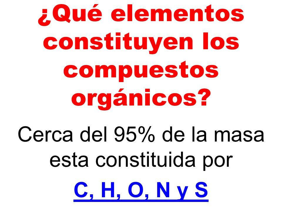 ¿Qué elementos constituyen los compuestos orgánicos.