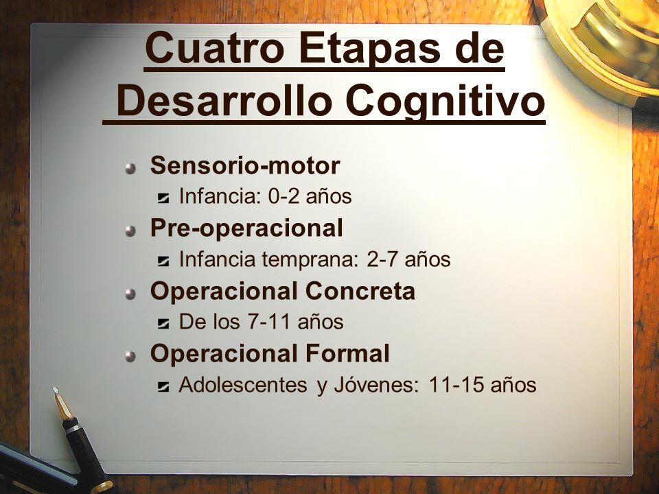 Cuatro Etapas de Desarrollo Cognitivo Sensorio-motor Infancia: 0-2 años Pre-operacional Infancia temprana: 2-7 años Operacional Concreta De los 7-11 a