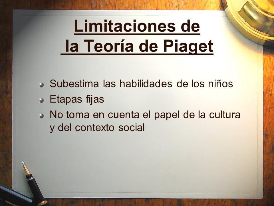 Limitaciones de la Teoría de Piaget Subestima las habilidades de los niños Etapas fijas No toma en cuenta el papel de la cultura y del contexto social