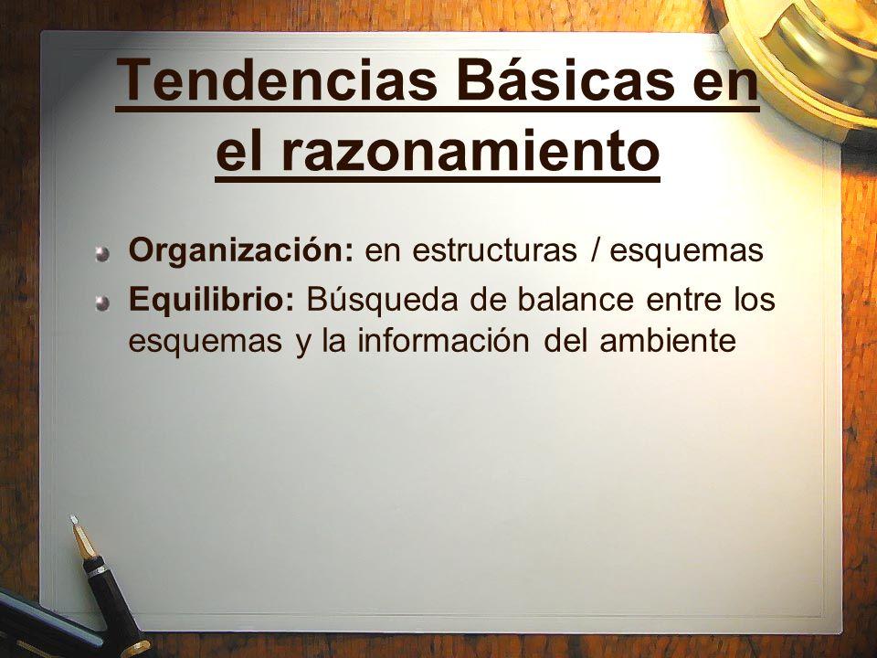 Tendencias Básicas en el razonamiento Desequilibrio: cambios a través de la asimilación o acomodación Adaptación Asimilación: fijar la nueva información en las estructuras cognitivas existentes Acomodación: alterando las estructuras existentes o creando nuevas