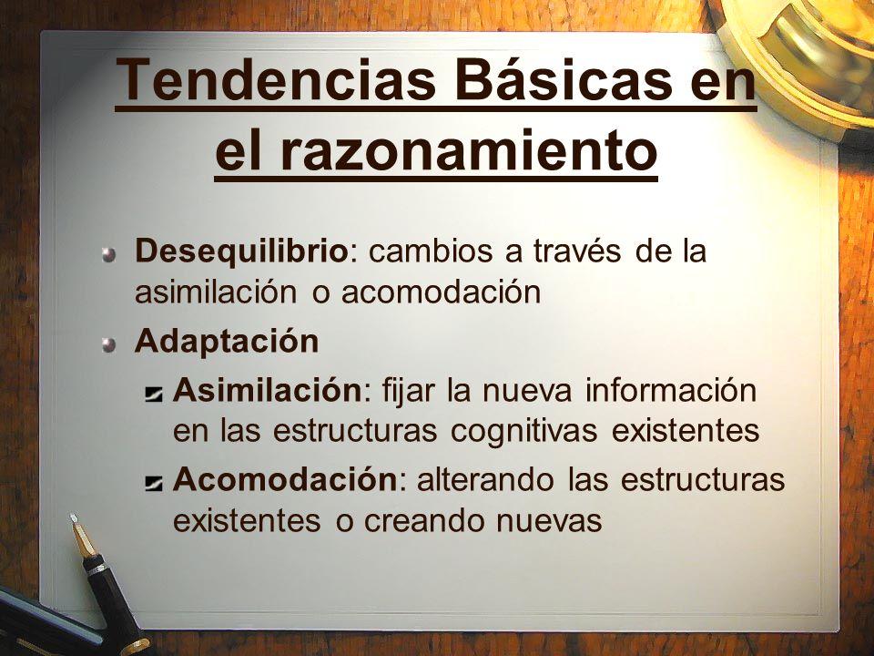 Tendencias Básicas en el razonamiento Desequilibrio: cambios a través de la asimilación o acomodación Adaptación Asimilación: fijar la nueva informaci