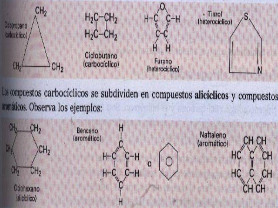 FUNCIÒN QUIMICA Y GRUPO FUNCIONAL Función Orgánica: Conjunto de compuestos o sustancias con características y comportamiento comunes.