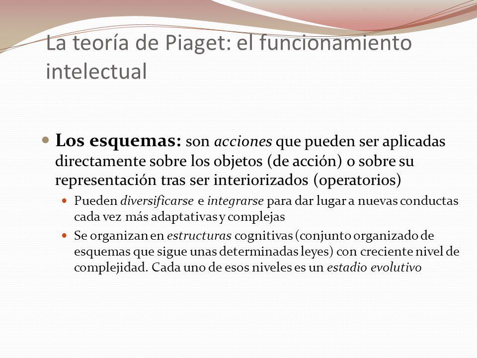 La teoría de Piaget: el funcionamiento intelectual Invariantes funcionales: Asimilación: proceso mediante el cual se incorporan nuevas experiencias a los esquemas de acción y representación existentes Acomodación: supone la modificación de los esquemas preexistentes para dar cabida a una experiencia nueva o más compleja