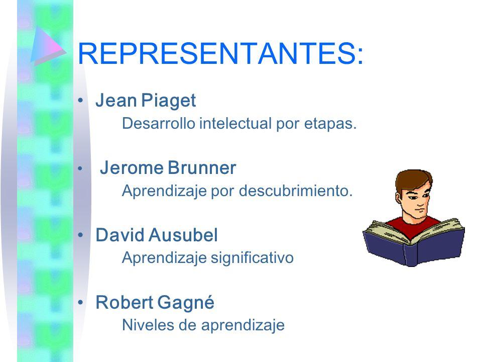 REPRESENTANTES: Jean Piaget Desarrollo intelectual por etapas. Jerome Brunner Aprendizaje por descubrimiento. David Ausubel Aprendizaje significativo
