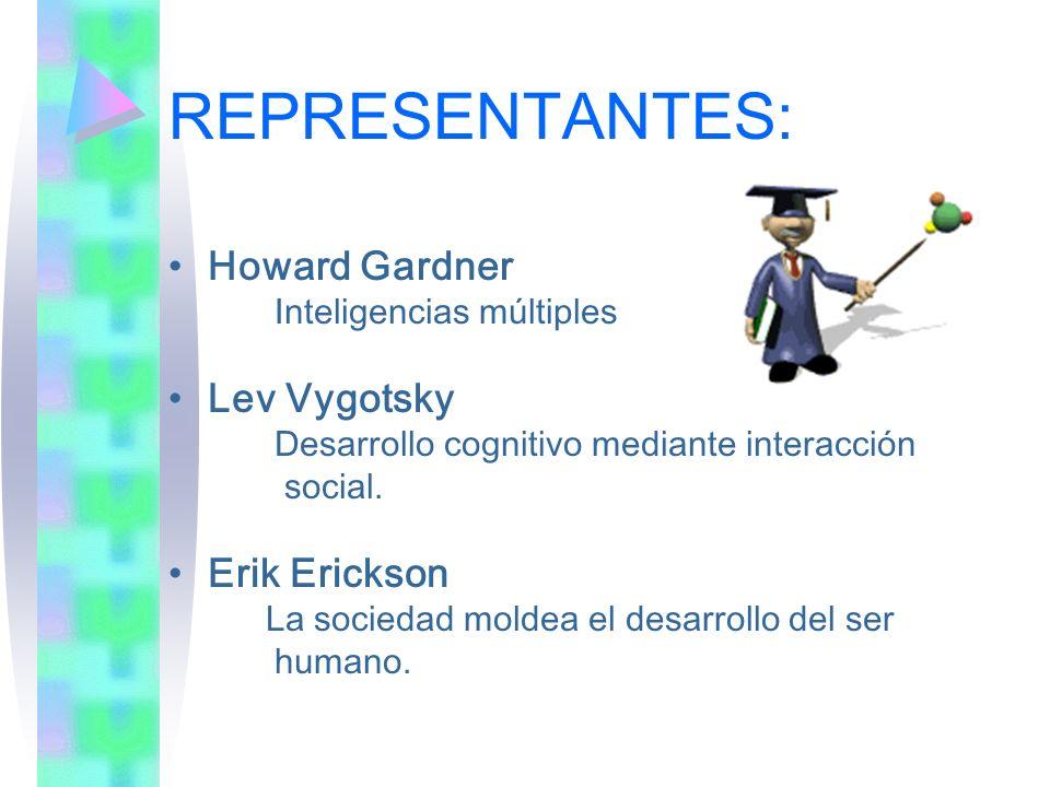 REPRESENTANTES: Howard Gardner Inteligencias múltiples Lev Vygotsky Desarrollo cognitivo mediante interacción social. Erik Erickson La sociedad moldea