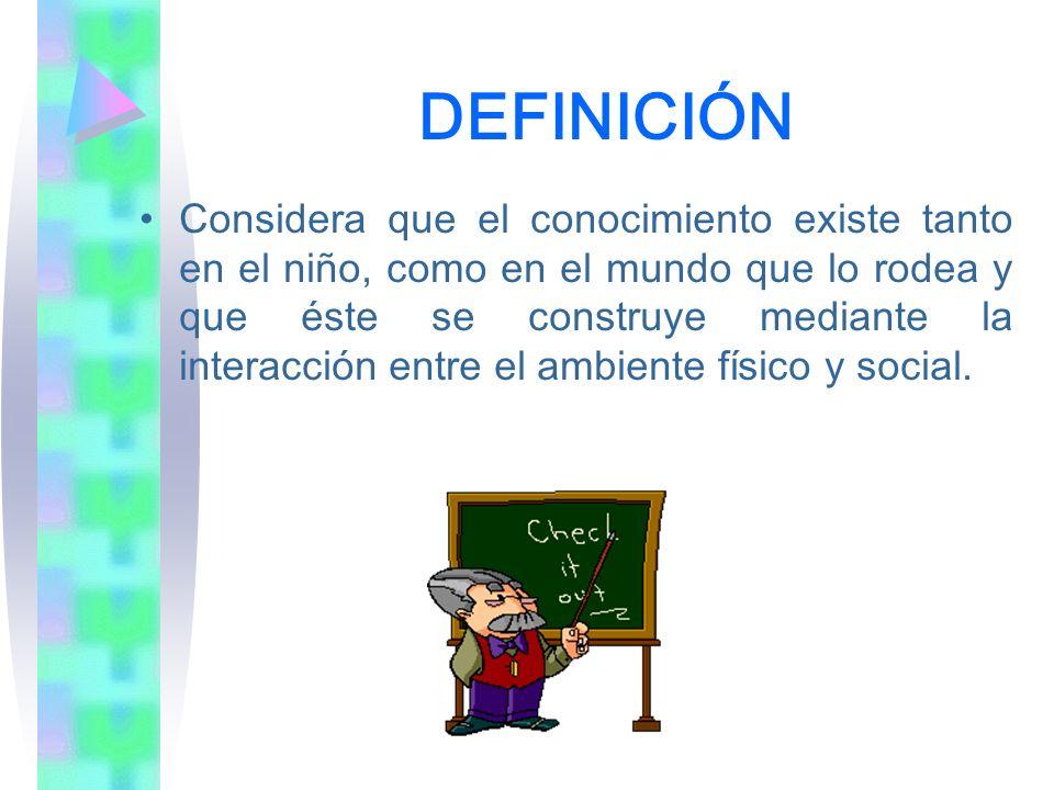 DEFINICIÓN Considera que el conocimiento existe tanto en el niño, como en el mundo que lo rodea y que éste se construye mediante la interacción entre