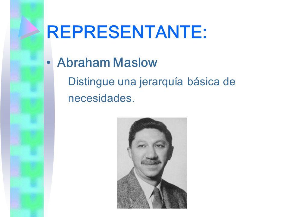 REPRESENTANTE: Abraham Maslow Distingue una jerarquía básica de necesidades.