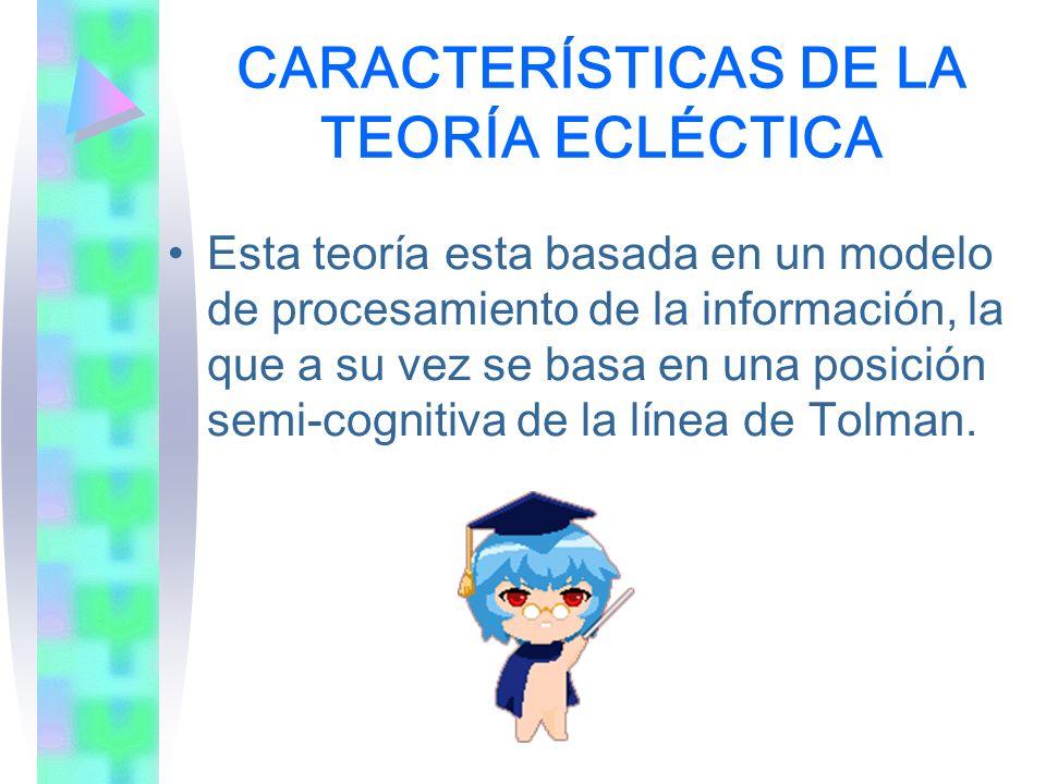 CARACTERÍSTICAS DE LA TEORÍA ECLÉCTICA Esta teoría esta basada en un modelo de procesamiento de la información, la que a su vez se basa en una posició