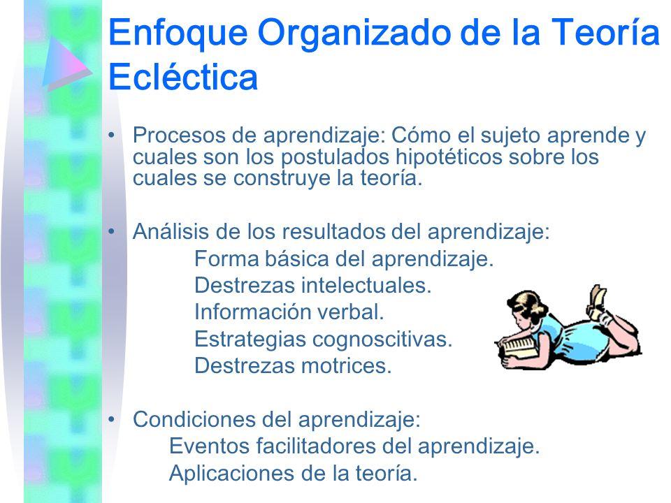 Enfoque Organizado de la Teoría Ecléctica Procesos de aprendizaje: Cómo el sujeto aprende y cuales son los postulados hipotéticos sobre los cuales se