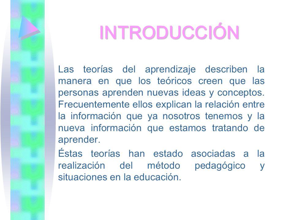 INTRODUCCIÓN Las teorías del aprendizaje describen la manera en que los teóricos creen que las personas aprenden nuevas ideas y conceptos. Frecuenteme
