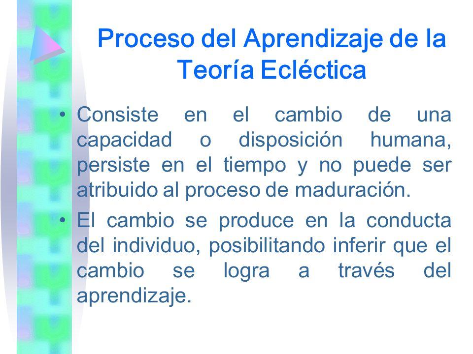 Proceso del Aprendizaje de la Teoría Ecléctica Consiste en el cambio de una capacidad o disposición humana, persiste en el tiempo y no puede ser atrib