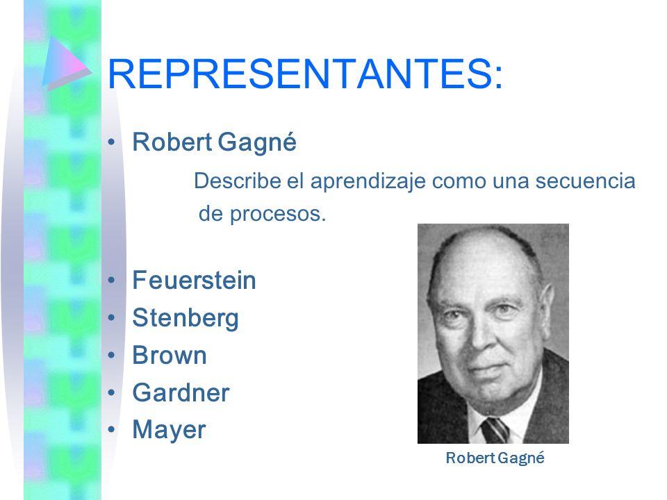 REPRESENTANTES: Robert Gagné Describe el aprendizaje como una secuencia de procesos. Feuerstein Stenberg Brown Gardner Mayer Robert Gagné