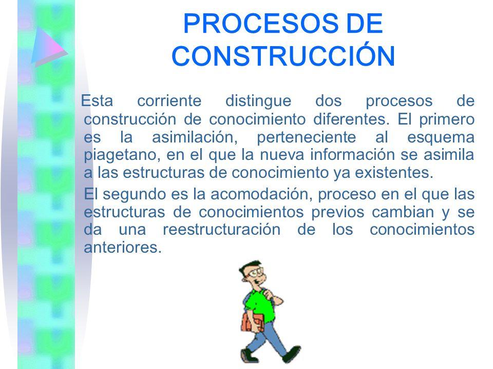 PROCESOS DE CONSTRUCCIÓN Esta corriente distingue dos procesos de construcción de conocimiento diferentes. El primero es la asimilación, perteneciente