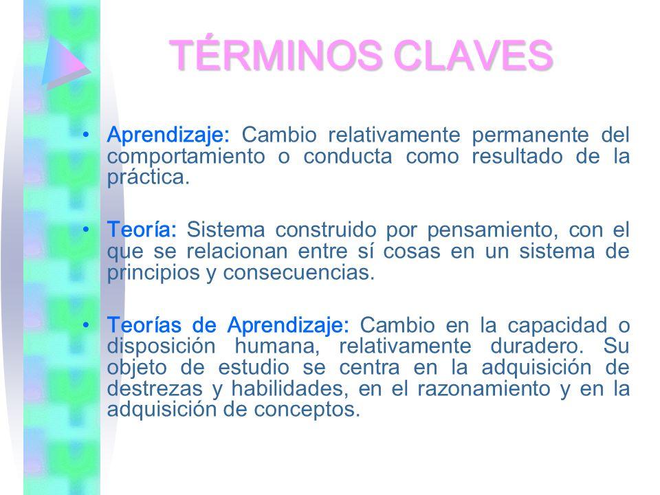 TÉRMINOS CLAVES Aprendizaje: Cambio relativamente permanente del comportamiento o conducta como resultado de la práctica. Teoría: Sistema construido p