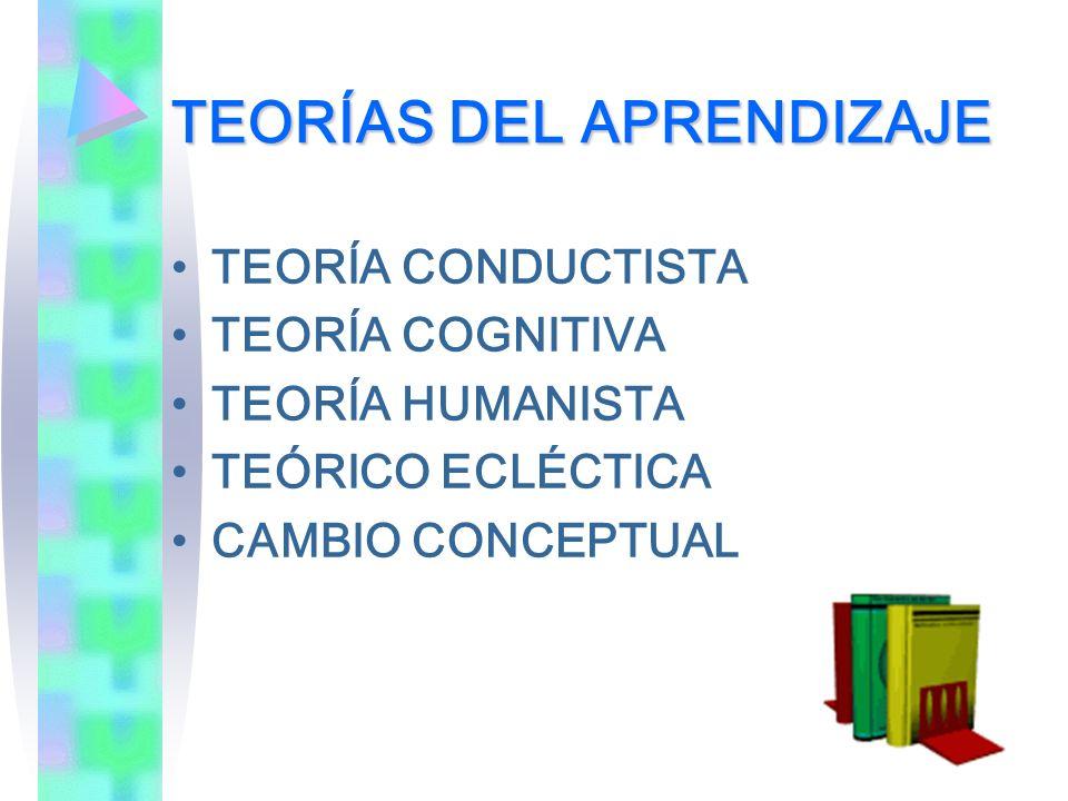 TEORÍAS DEL APRENDIZAJE TEORÍA CONDUCTISTA TEORÍA COGNITIVA TEORÍA HUMANISTA TEÓRICO ECLÉCTICA CAMBIO CONCEPTUAL
