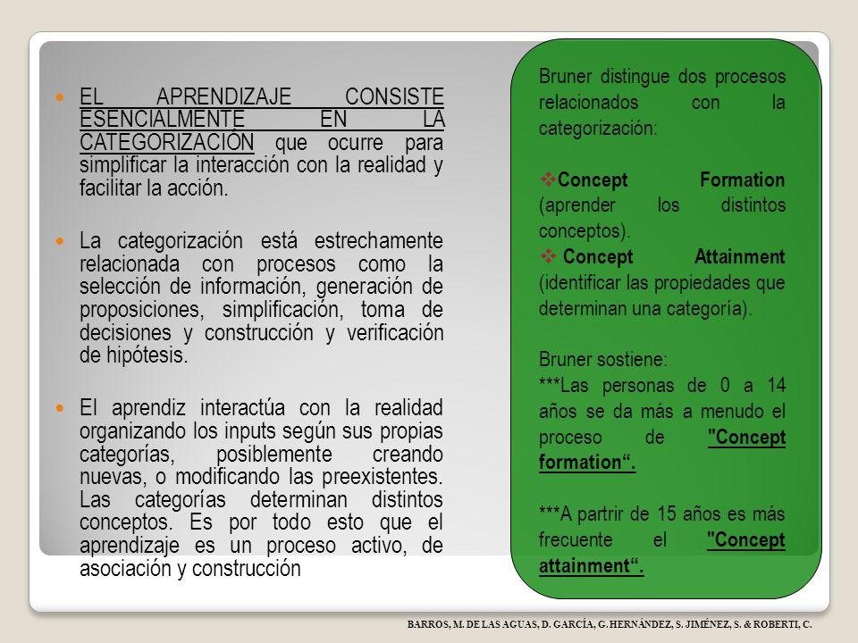ACCIÓN TAREAS PSICOMOTORAS Y ACTOS COMPLEJOS Representación de cosas mediante la reacción inmediata de la persona (presentación por acción).