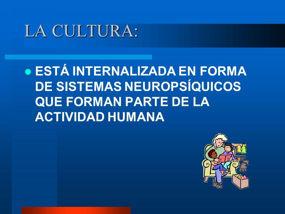 FUNCIONES PSICOLOGICAS SUPERIORES 4 CRITERIOS EL PASO DEL CONTROL SOCIAL AL INDIVIDUAL LA REALIZACIÓN CONSCIENTE DE DIVERSAS FUNCIONES PSICOLOGICAS SU ORIGEN Y NATURALEZA SOCIAL.