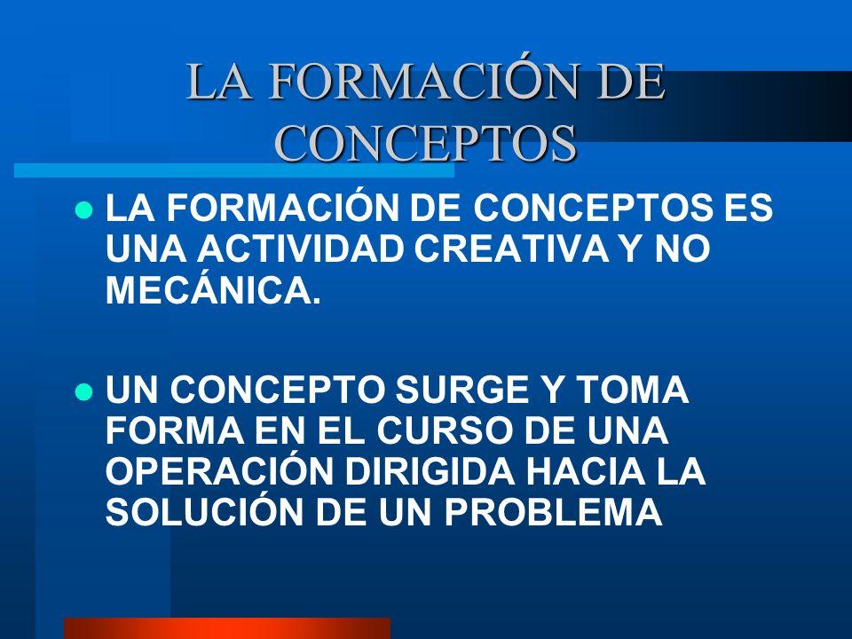 LA EVOLUCIÓN DE LOS PROCESOS DE LOS CUALES RESULTA EVENTUALMENTE LA FORMACIÓN DE UN CONCEPTO COMIENZA EN LA PRIMERA INFANCIA; PERO LAS FUNCIONES INTELECTUALES QUE EN UNA COMBINACIÓN ESPECÍFICA FORMAN LA BASE PSICOLOGICA DEL PROCESO DE FORMACIÓN DE CONCEPTO