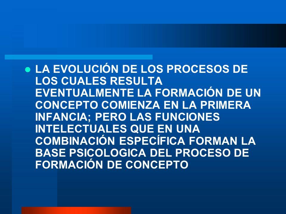 LA EVOLUCIÓN DE LOS PROCESOS DE LOS CUALES RESULTA EVENTUALMENTE LA FORMACIÓN DE UN CONCEPTO COMIENZA EN LA PRIMERA INFANCIA; PERO LAS FUNCIONES INTEL